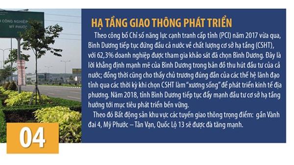 KĐT HANH PHUC 4 - Sự tăng giá tại khu đô thị Hạnh Phúc Bình Dương