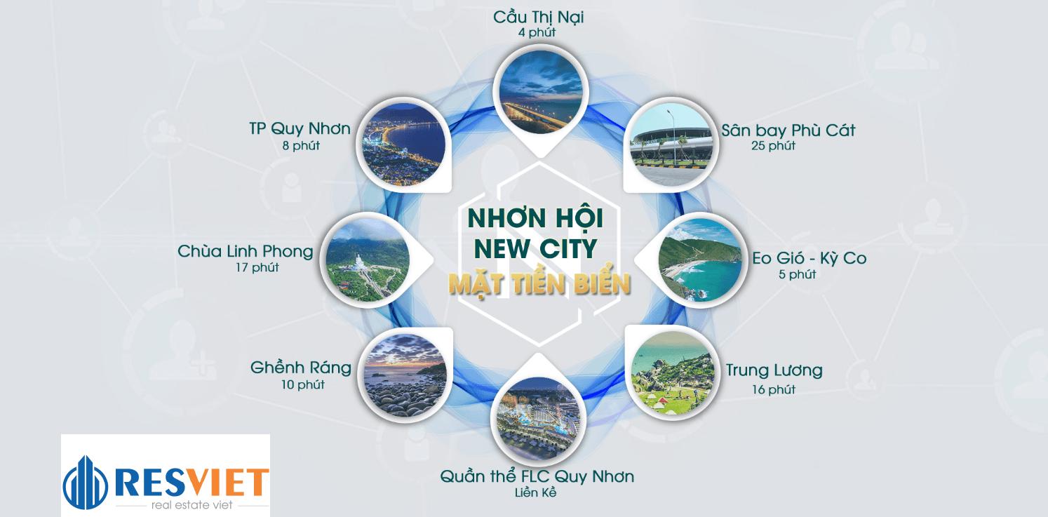 Kết nối thuận tiện từ dự án Nhơn Hội New City Quy Nhơn