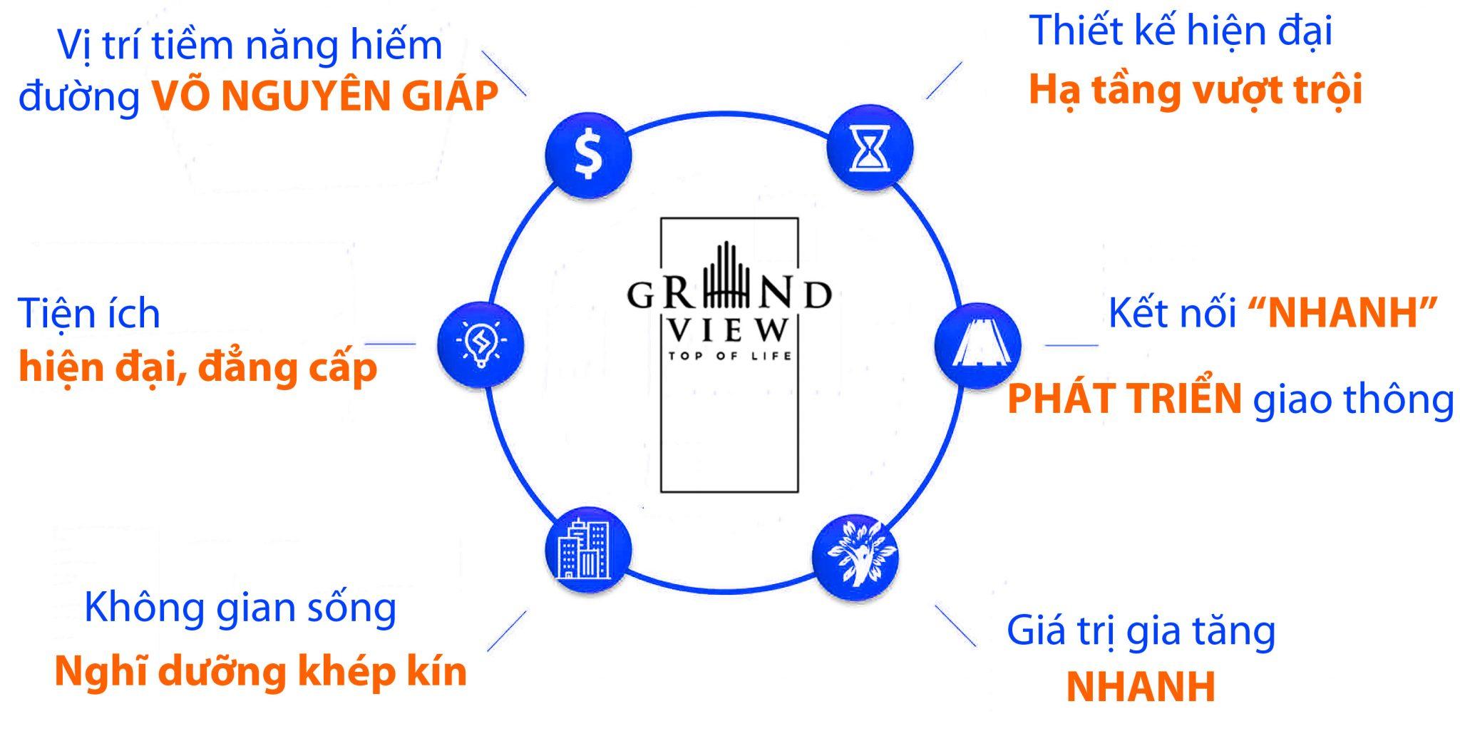 Lý do nên chọn mua dự án biệt thự Nha Trang Grand View