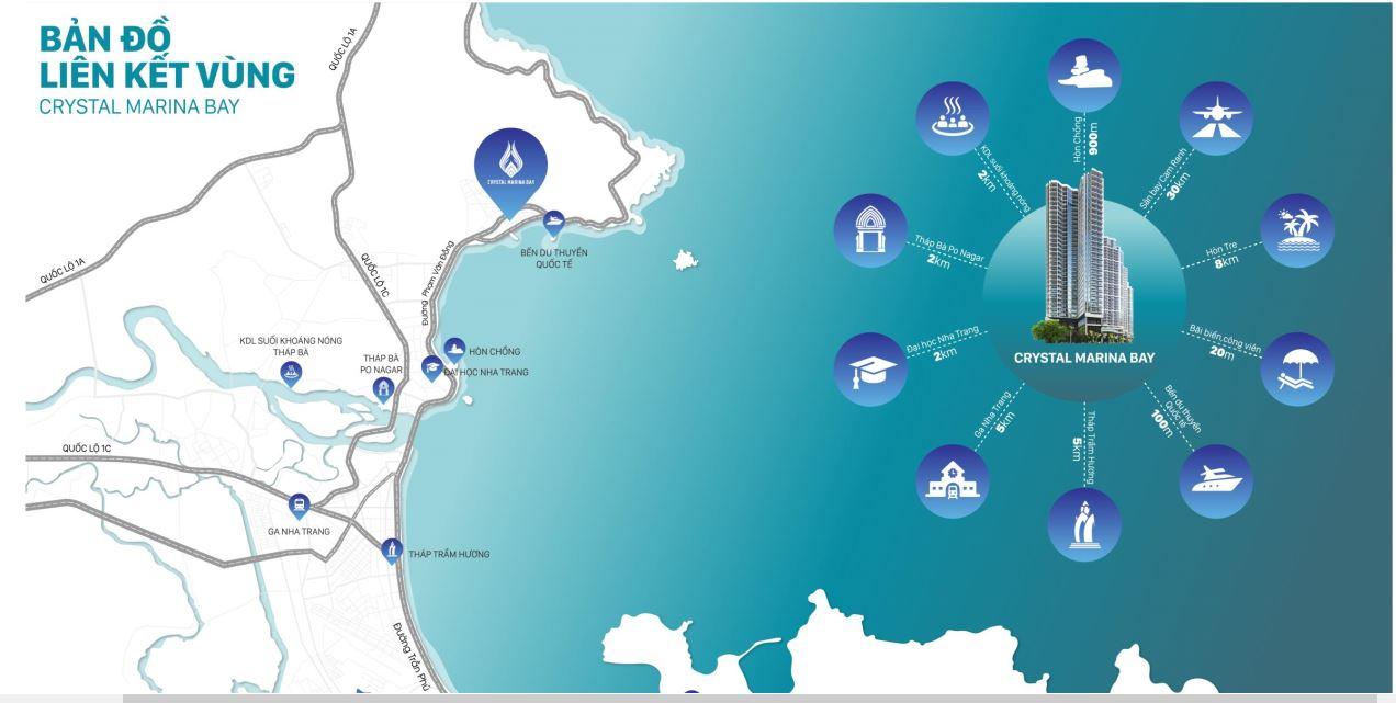 Vị trí dự án Crystal Marina Bay Nha Trang