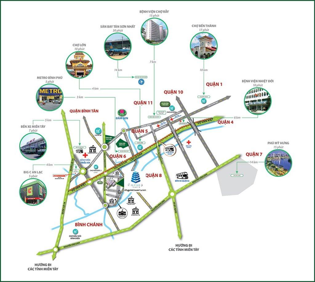 Vị trí dự án căn hộ City Gate 4 quận 8