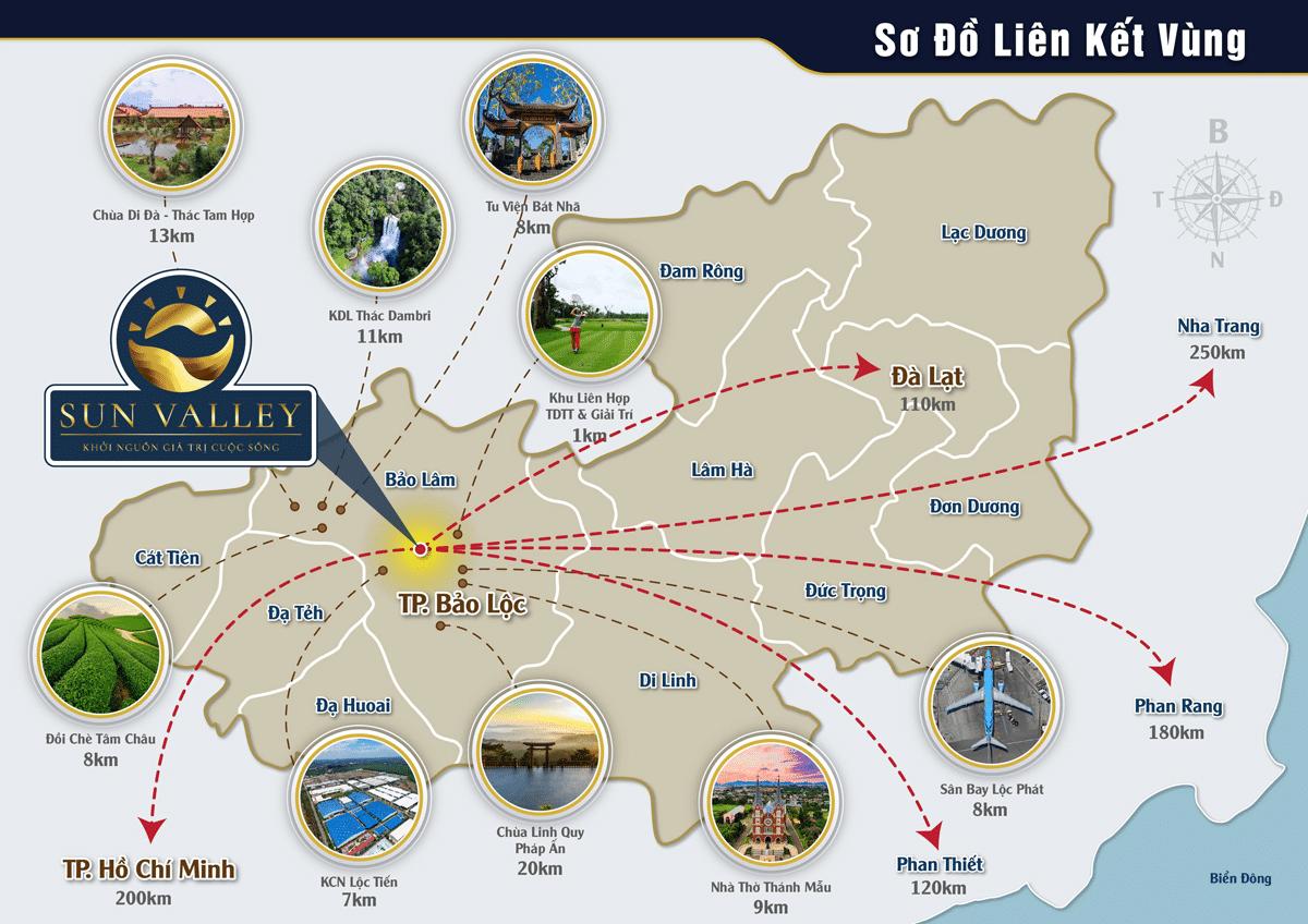 Liên kết vùng Dự án đất nền Sun Valley Bảo Lộc, Lộc Quảng, Bảo Lâm, Lâm Đồng