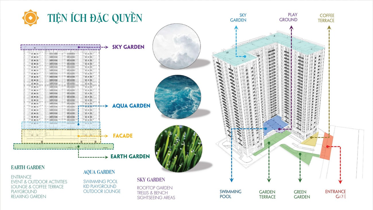 Dự án căn hộ Phú Đông Sky Garden Dĩ An, Bình Dương