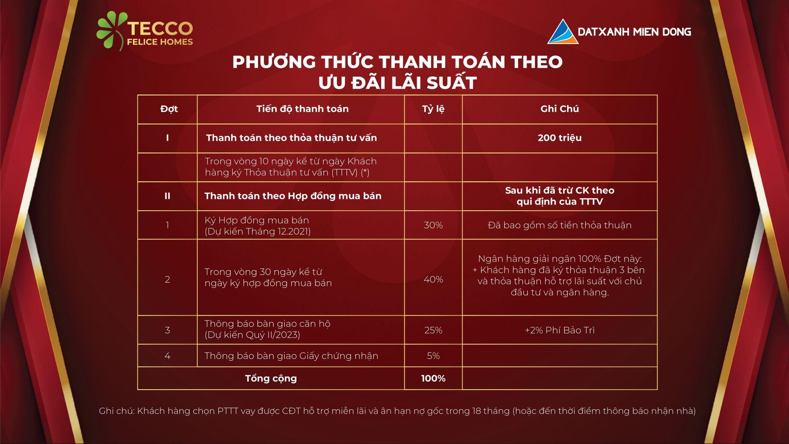 Dự án căn hộ Tecco Felice Homes Lê Thị Trung, Thuận An, Bình Dương