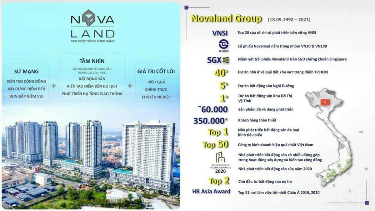 Novaland - Thông tin về chủ đầu tư tập đoàn Novaland (Novaland Group)